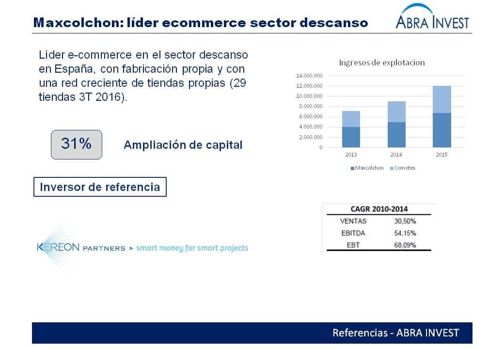 Grupo MAXCOLCHON amplía capital para reforzar su expansión asesorado por Abra- Invest