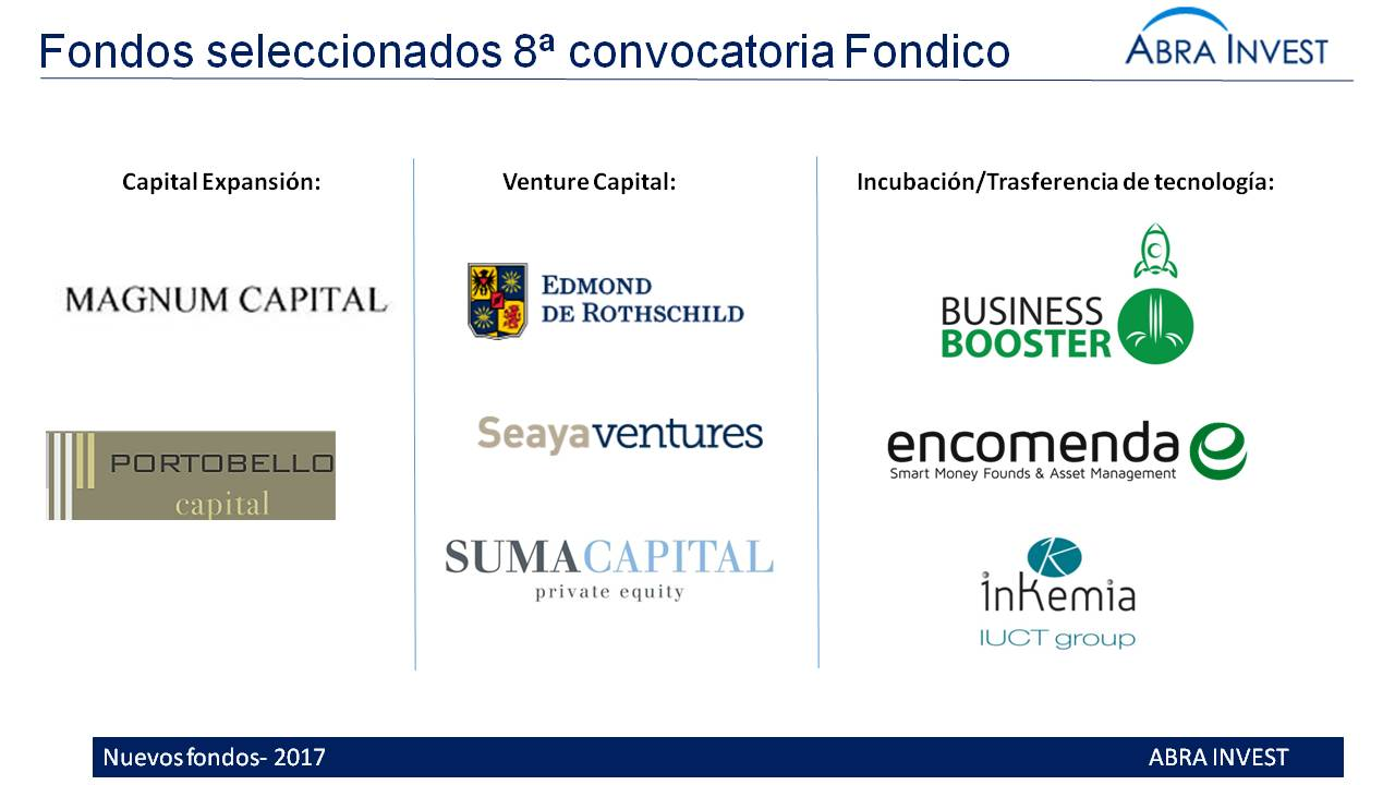 Nuevos fondos Venture Capital: Arcano, Alta life Science y Suma Capital