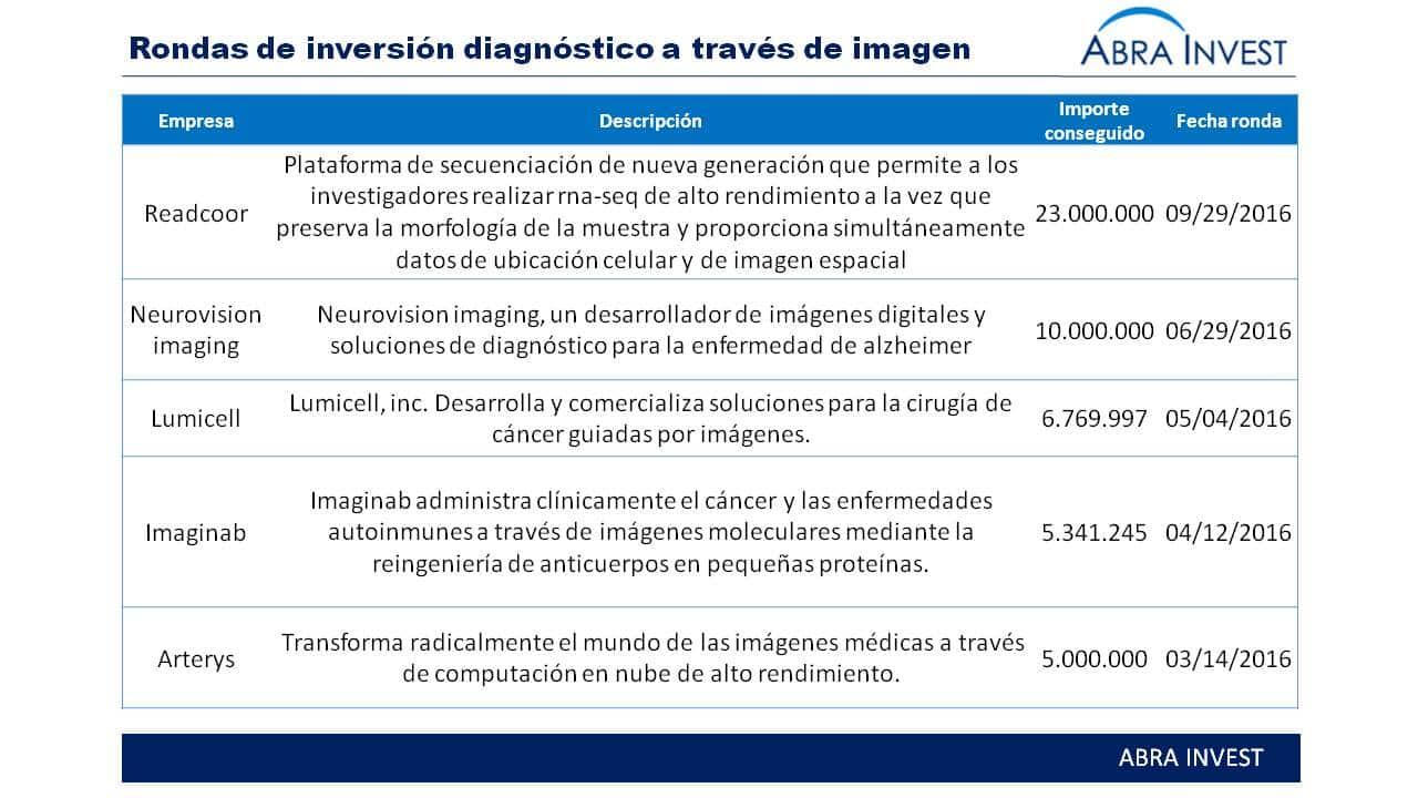 Affidea, dedicada al diagnóstico por imagen compra Q-Diagnostica para entrar en España