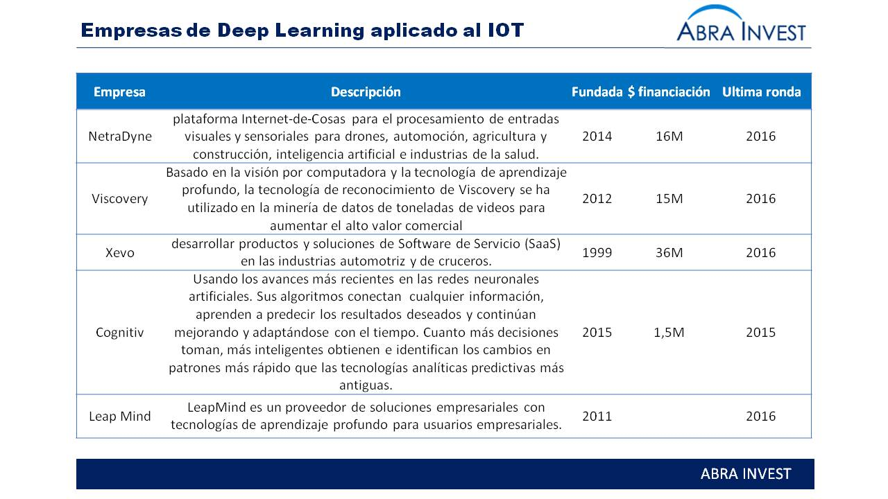 Software AG compra Zementis, especializada en software de 'deep learning'