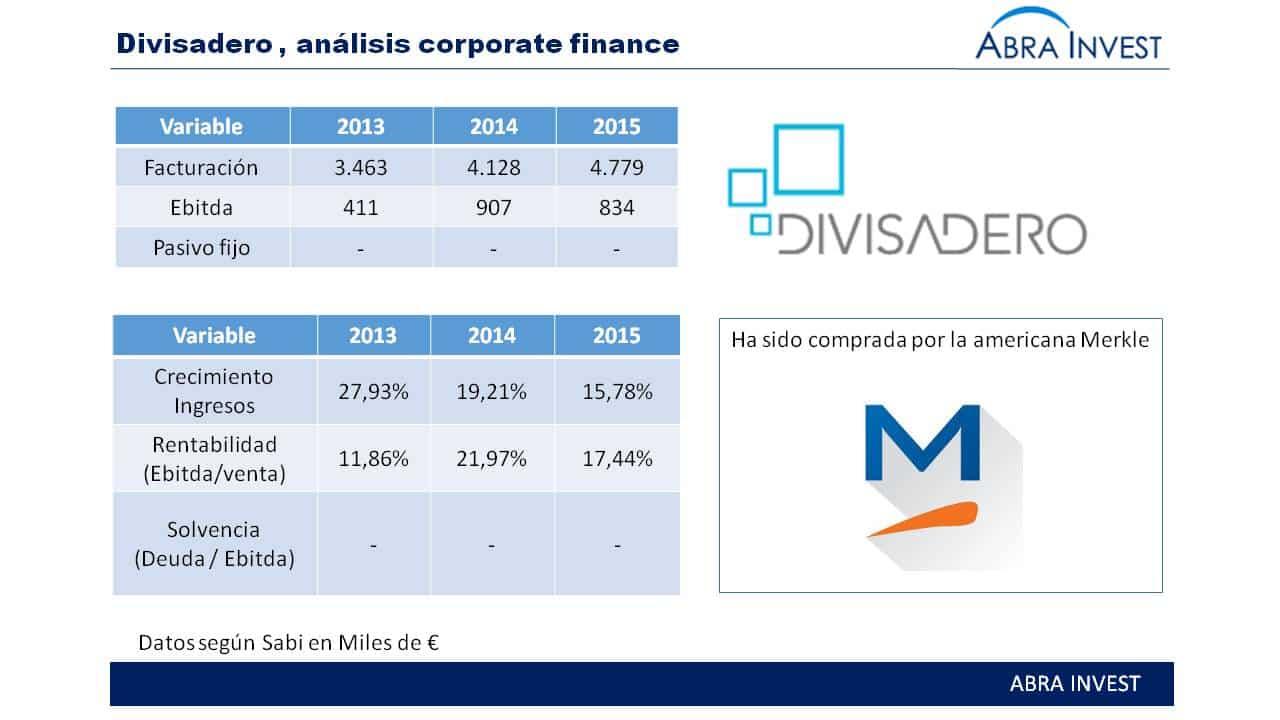 Merkle,  consultora americana  líder en uso del dato compra la española Divisadero