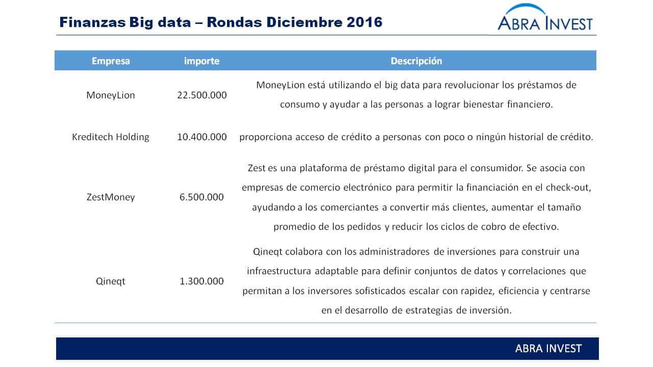 Nace Datio, un jointVenture entre BBVA y Stratio para liderar el big data en el sector financiero
