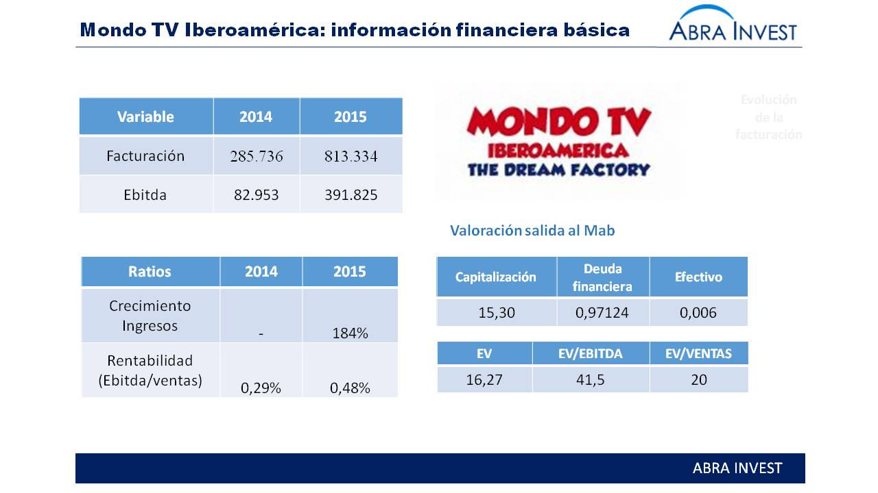 Pangaea Oncology, Mondo TV y Clever Global salen al Mab en Diciembre