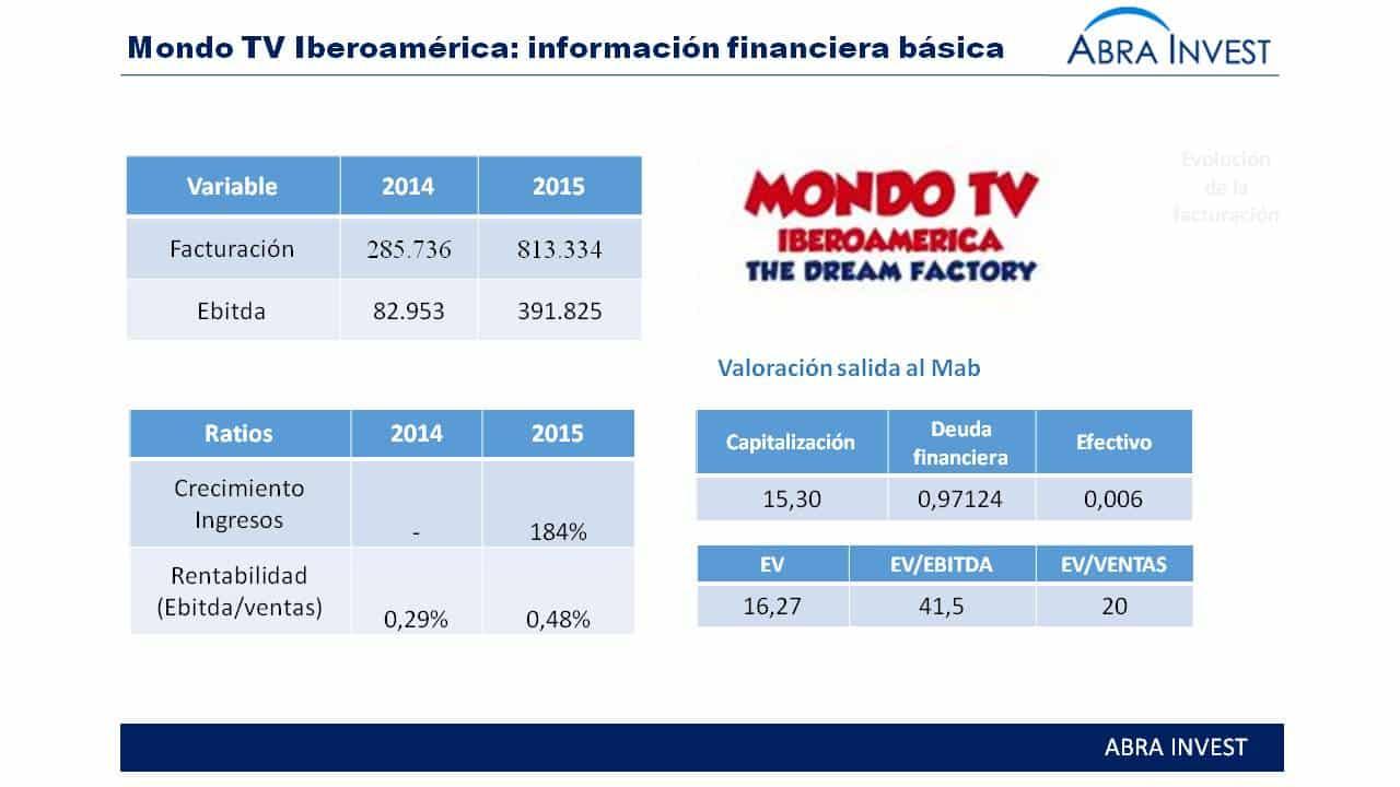 Pangaea Oncology, Mondo TV y Clever Global salen al Mab en Diciembre