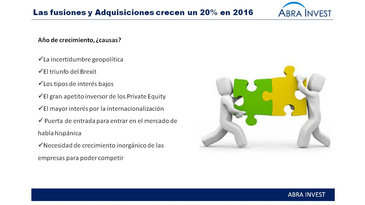 Las fusiones y Adquisiciones crecen un 20% en España en 2016