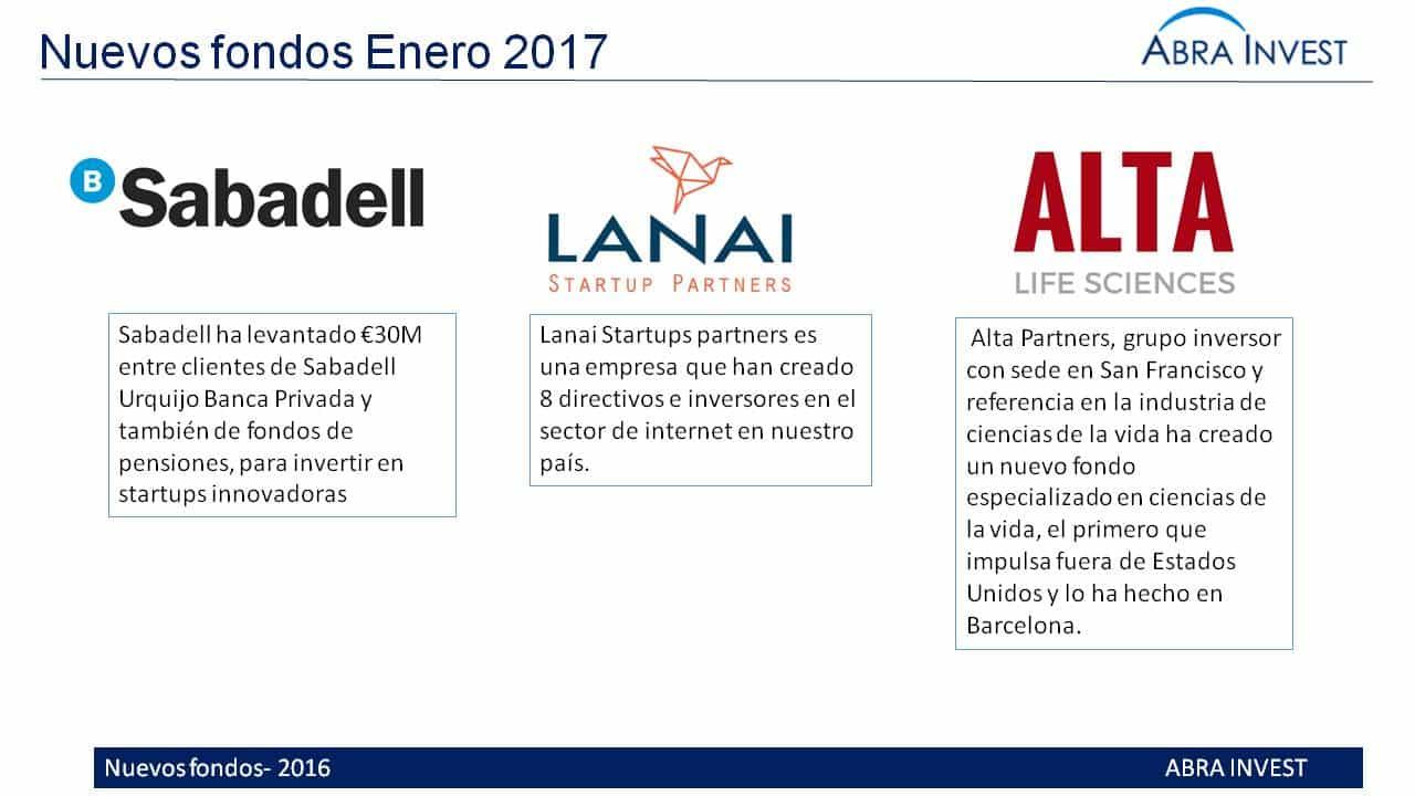 Nuevos fondos del 2017: Sabadell, Alta life sciences y anuncio de próximos como Finaves.