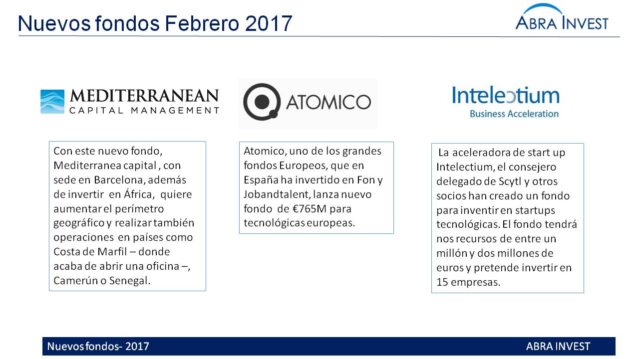 Nuevos fondos: Atomico , Intellectium y Mediterranea capital.