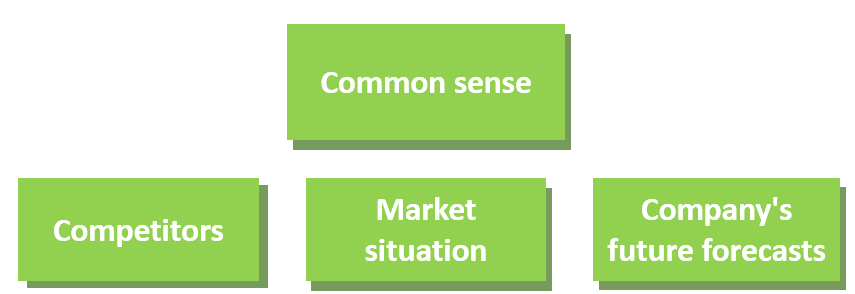 In order to calculate terminal value it will be necessary to take into account the competitors, the market situation, the company's future forecasts and, above all, common sense.